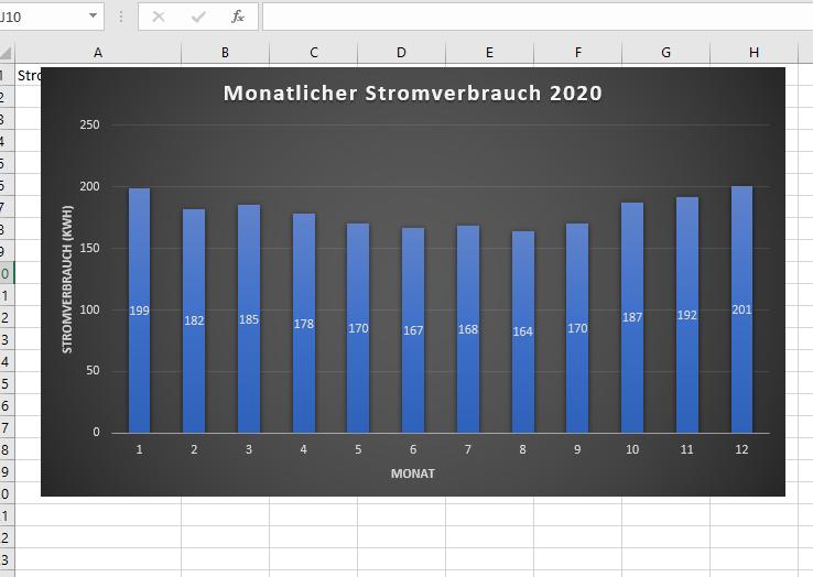 Diagramm aus Excel-Tabelle erstellen: Ergebnis