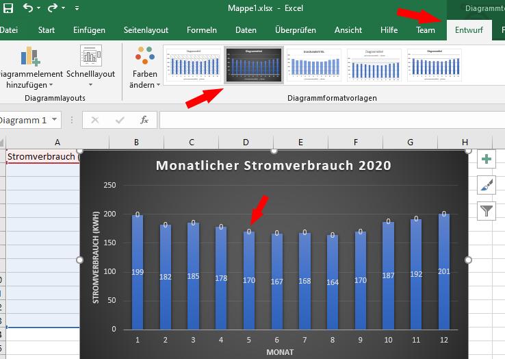Diagramm aus Excel Tabelle erstellen: Layout anpassen